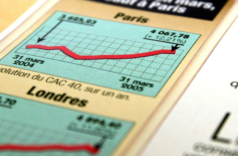Фондовая биржа в Украине